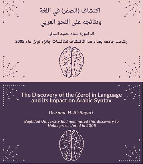 اكتشاف الصفر في اللغة